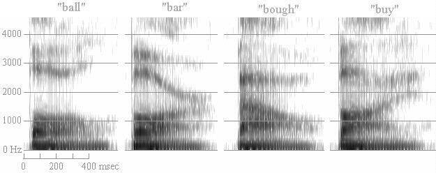 How to read a spectrogram - Rob Hagiwara